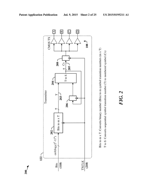 small resolution of low voltage differential signaling or 2 wire differential link with symbol transition clocking diagram schematic and image 03