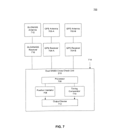 gps schematic [ 1024 x 1320 Pixel ]