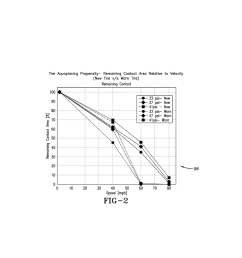 tire wear state estimation system utilizing cornering stiffness and method diagram schematic and image 03 [ 1024 x 1320 Pixel ]