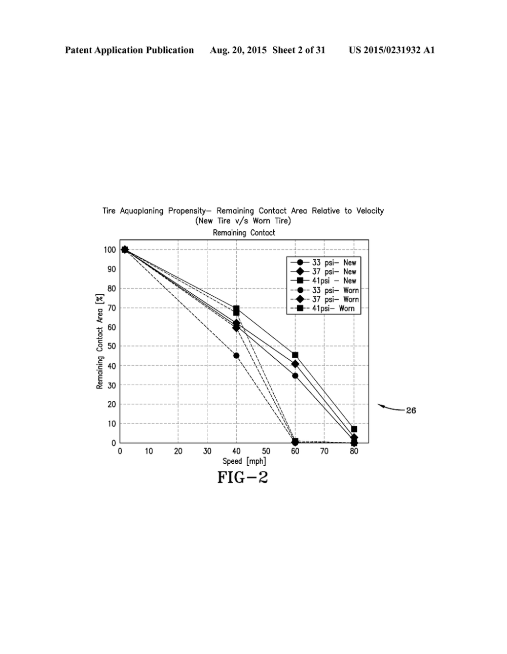 medium resolution of tire wear state estimation system utilizing cornering stiffness and method diagram schematic and image 03