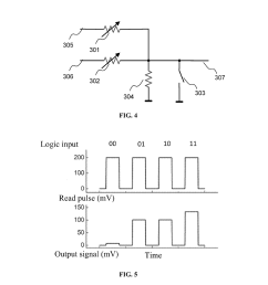 nonvolatile logic gate circuit based on phase change memory diagram schematic and image 04 [ 1024 x 1320 Pixel ]
