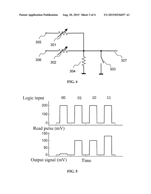 small resolution of nonvolatile logic gate circuit based on phase change memory diagram schematic and image 04