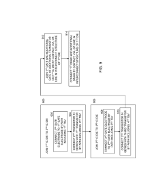 3d ic with serial gate mos device and method of making the 3d ic diagram schematic and image 11 [ 1024 x 1320 Pixel ]