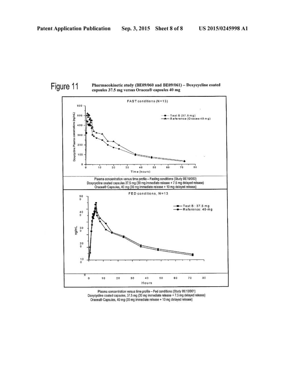 medium resolution of doxycycline formulations and methods of treating rosacea diagram schematic and image 09