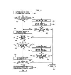 welding torch detector and welding robot system diagram schematicwelding torch diagram 15 [ 1024 x 1320 Pixel ]