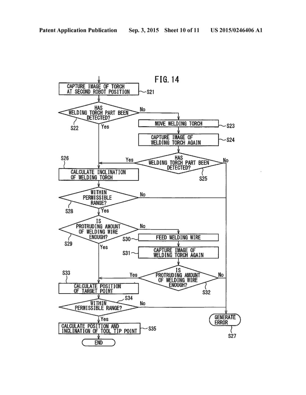 medium resolution of welding torch detector and welding robot system diagram schematicwelding torch diagram 15