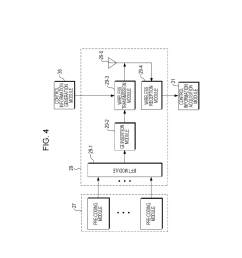 terminal device base station device wireless communication system reception method and integrated circuit diagram schematic and image 05 [ 1024 x 1320 Pixel ]