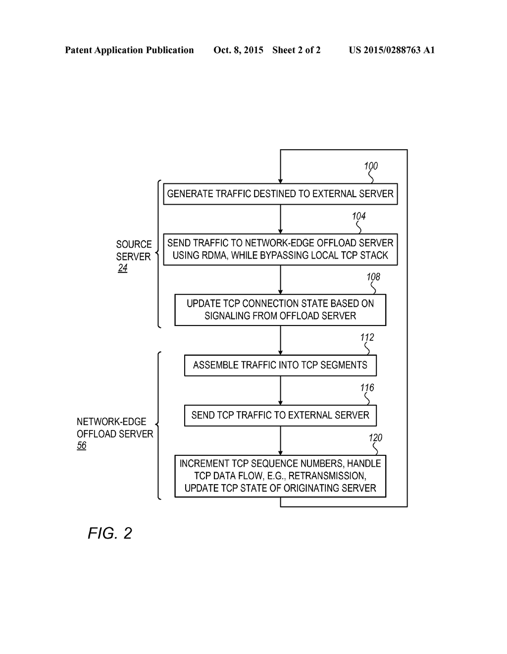hight resolution of remote asymmetric tcp connection offload over rdma diagram schematic and image 03