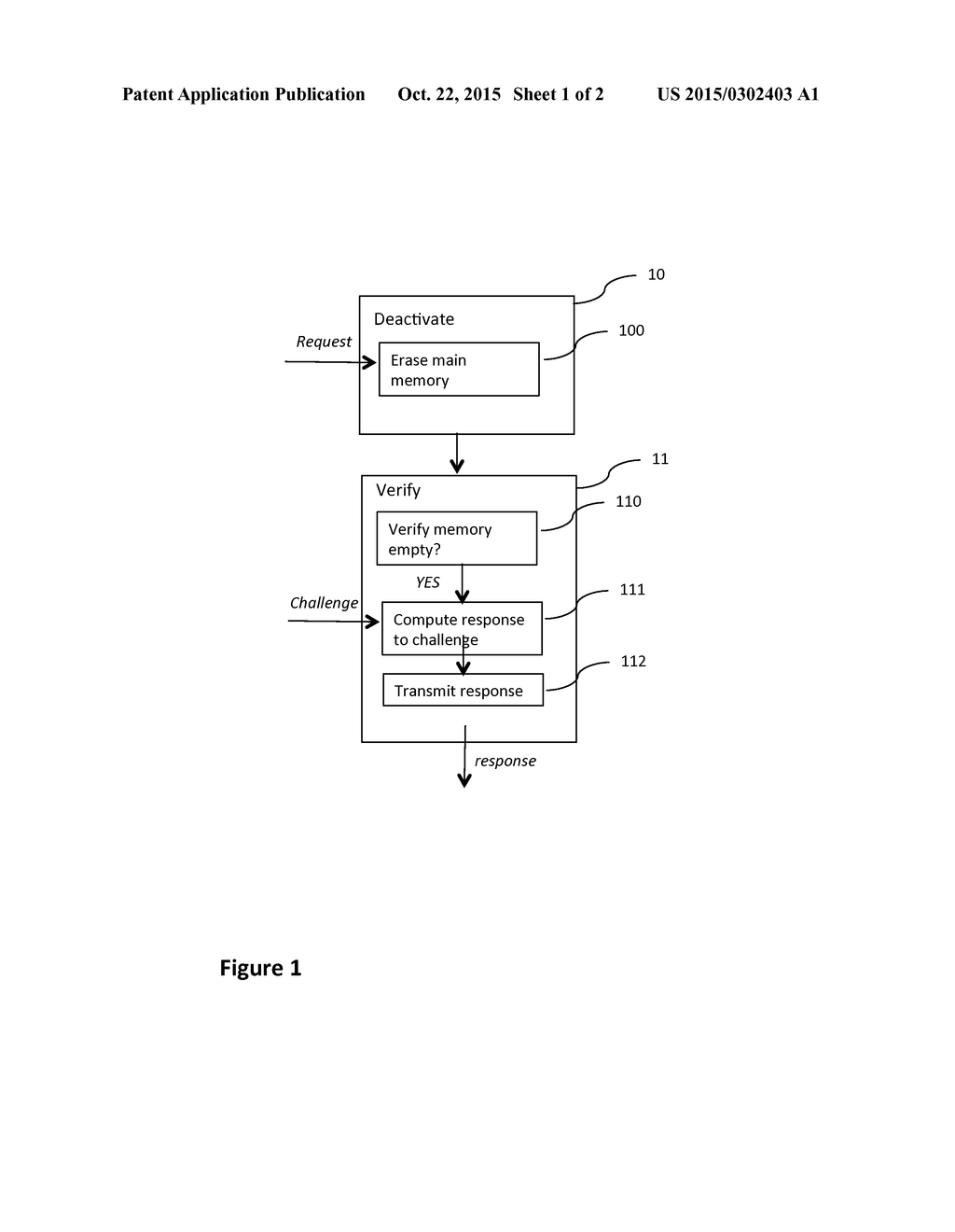 hight resolution of method for deactivating a payment module corresponding computer program product storage medium and payment