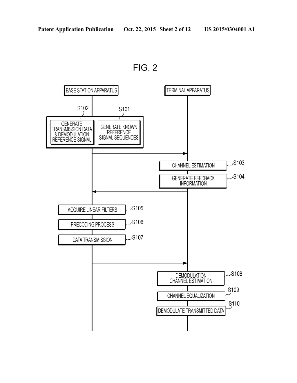 hight resolution of base station apparatus terminal apparatus wireless communication system and integrated circuit diagram schematic and image 03