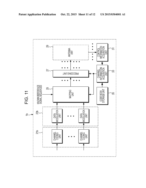 small resolution of base station apparatus terminal apparatus wireless communication system and integrated circuit diagram schematic and image 12