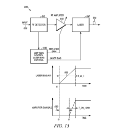 systems and methods for optical modulation index calibration in a catv network diagram schematic and image 14 [ 1024 x 1320 Pixel ]
