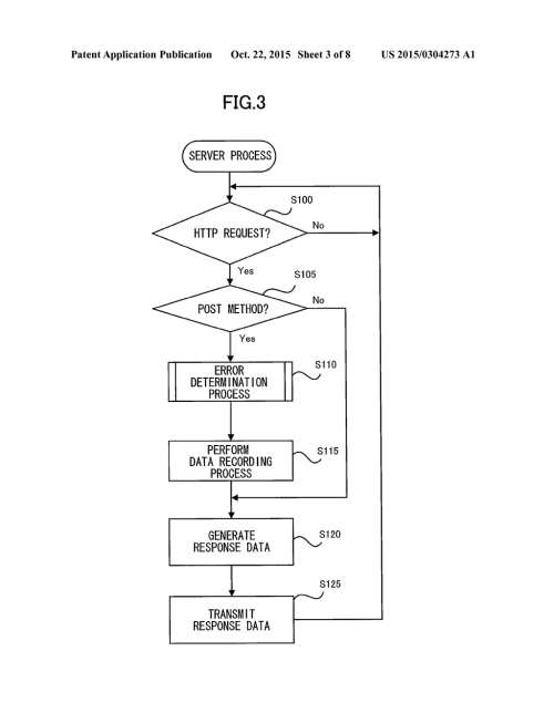 small resolution of communication device recording input values for subnet mask setting item ip address setting item and gateway setting item diagram schematic and image
