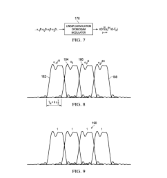 system and method for orthogonal frequency division multiplexing offset quadrature amplitude modulation diagram schematic and image 05 [ 1024 x 1320 Pixel ]