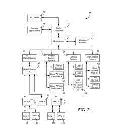 building management system wiring diagram schema diagram database wiring diagram of building management system [ 1024 x 1320 Pixel ]