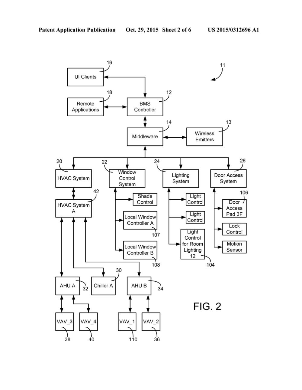 medium resolution of building management system wiring diagram schema diagram database wiring diagram of building management system
