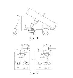 wireless remote control hydraulic pump mechanism for dump trucks hydraulic dump bed wiring hydraulic dump diagram [ 1024 x 1320 Pixel ]