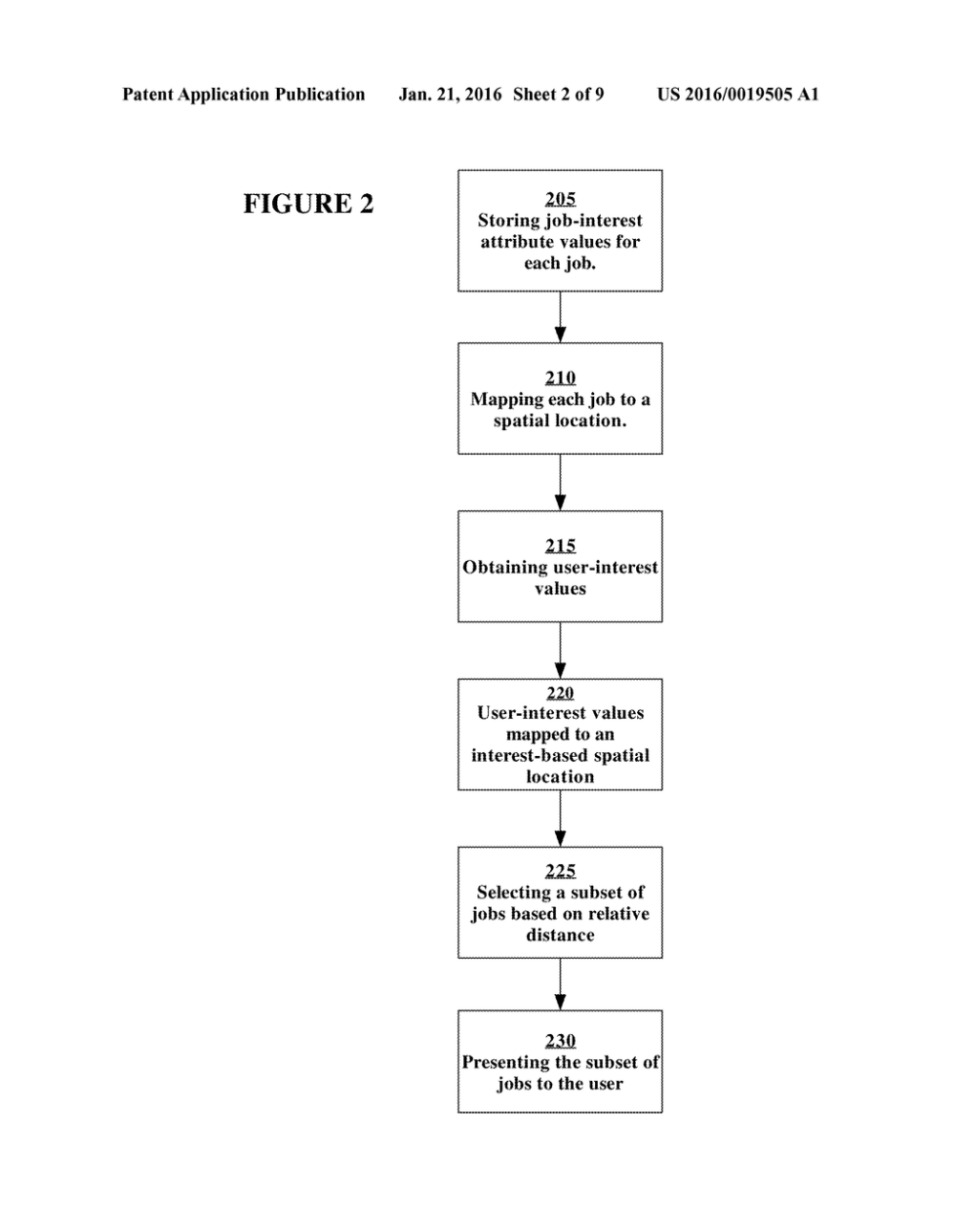 medium resolution of combining real time labor market data with career interest recommendations for optimal career selection diagram schematic and image 03