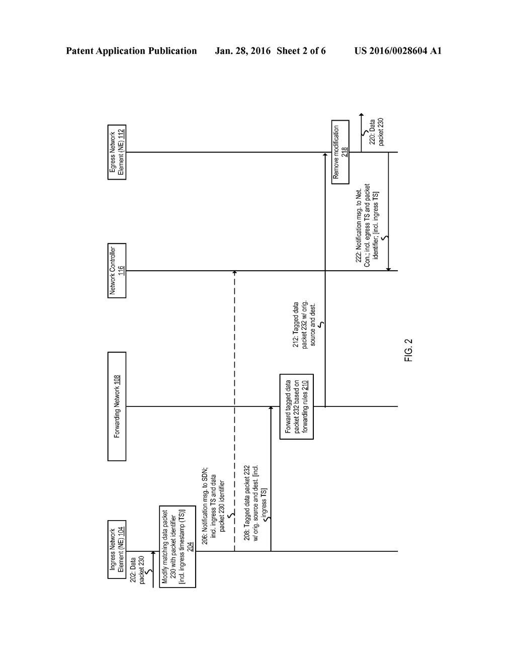 hight resolution of data path performance measurement using network traffic in a software defined network diagram schematic and image 03