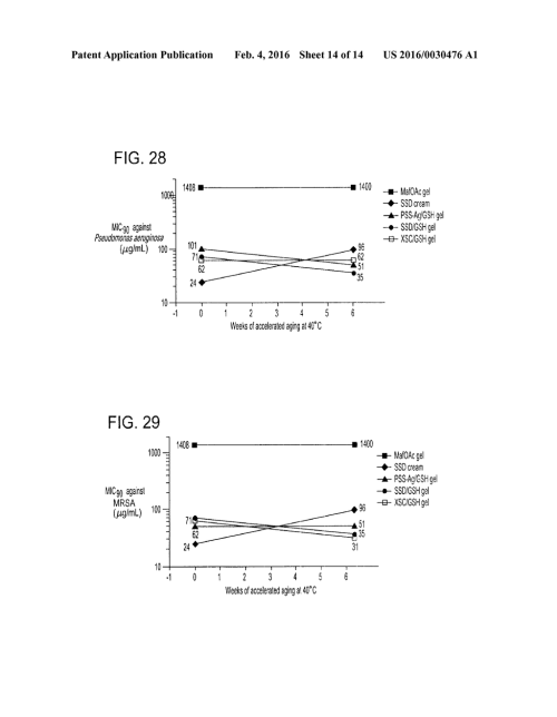 small resolution of compositions methods and devices for promoting wound healing and reducing infection diagram schematic and image 15