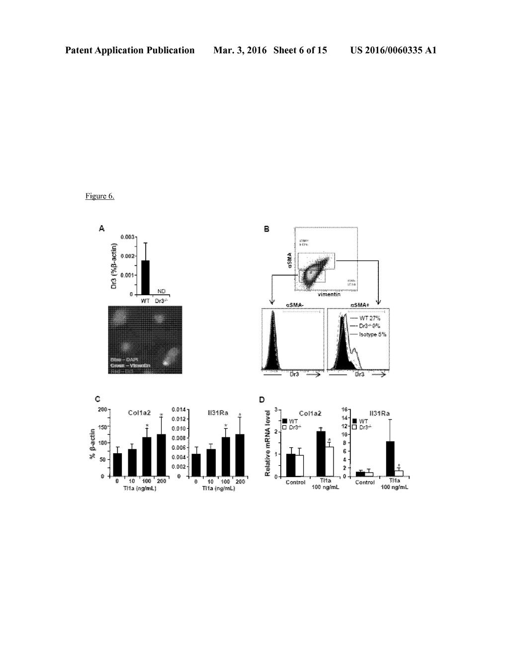 hight resolution of mitigation and reversal of fibrosis and inflammation by inhibition of tl1a function and related signaling pathways diagram schematic and image 07