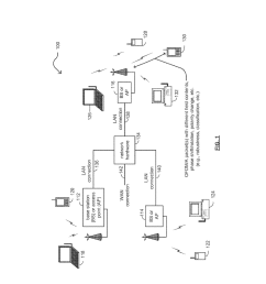 preamble design within wireless communications diagram schematic and image 03 [ 1024 x 1320 Pixel ]