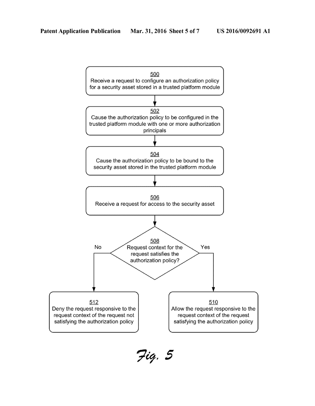 hight resolution of representation of operating system context in a trusted platform module diagram schematic and image 06