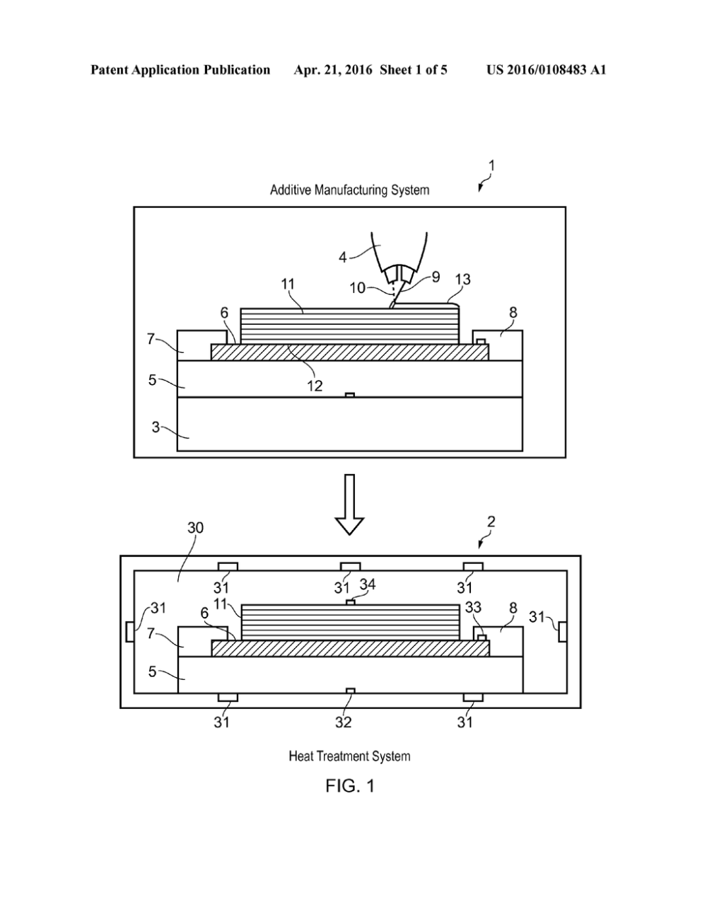 medium resolution of method of additive manufacturing and heat treatment diagram schematic and image 02