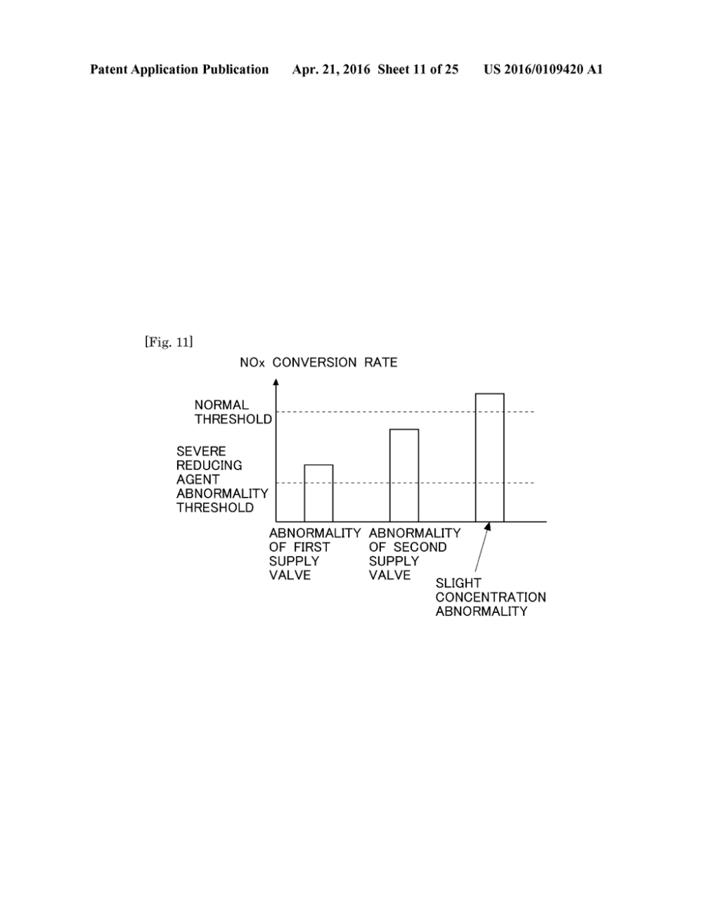 medium resolution of failure determination device for emission control apparatus of internal combustion engine diagram schematic and image 12