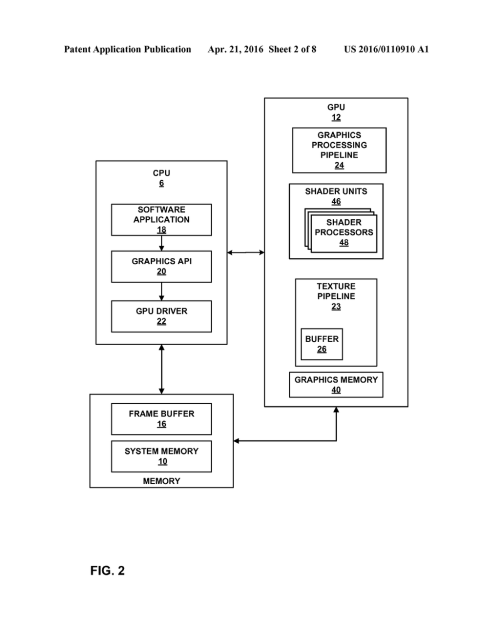 small resolution of ray box intersection testing using dot product based fixed function logic diagram schematic and image 03