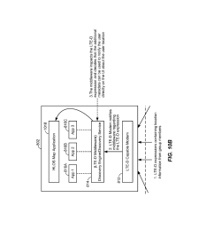 efficient group communications leveraging lte d discovery for application layer contextual communication diagram schematic and image 13 [ 1024 x 1320 Pixel ]
