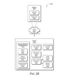 camera system api for third party integrations diagram schematic and image 23 [ 1024 x 1320 Pixel ]