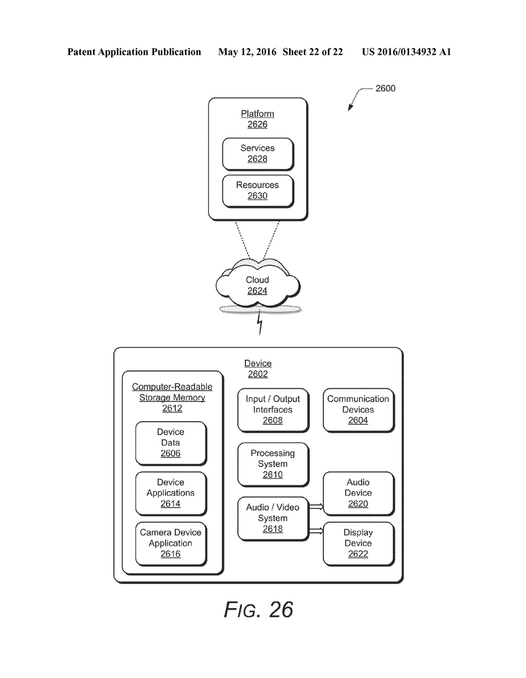 hight resolution of camera system api for third party integrations diagram schematic and image 23