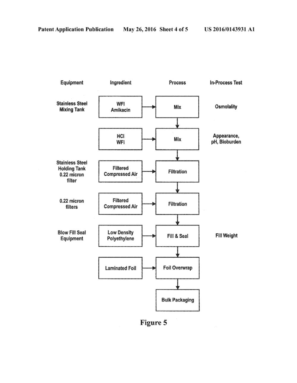 medium resolution of  systems for treatment of ventilator associated pneumonia vap and ventilator associated tracheal vat bronchitis diagram schematic and image 05