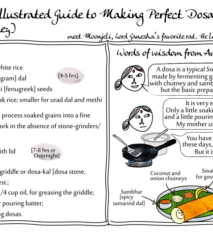 The Definitive Illustrated Guide to Making Perfect Dosas