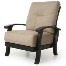 Mallin Outdoor Furniture Cushions