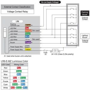 LR6EMZ Multi Color LED Unit 60mm  Products Signal Tower