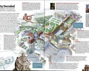Vatican City Decoded