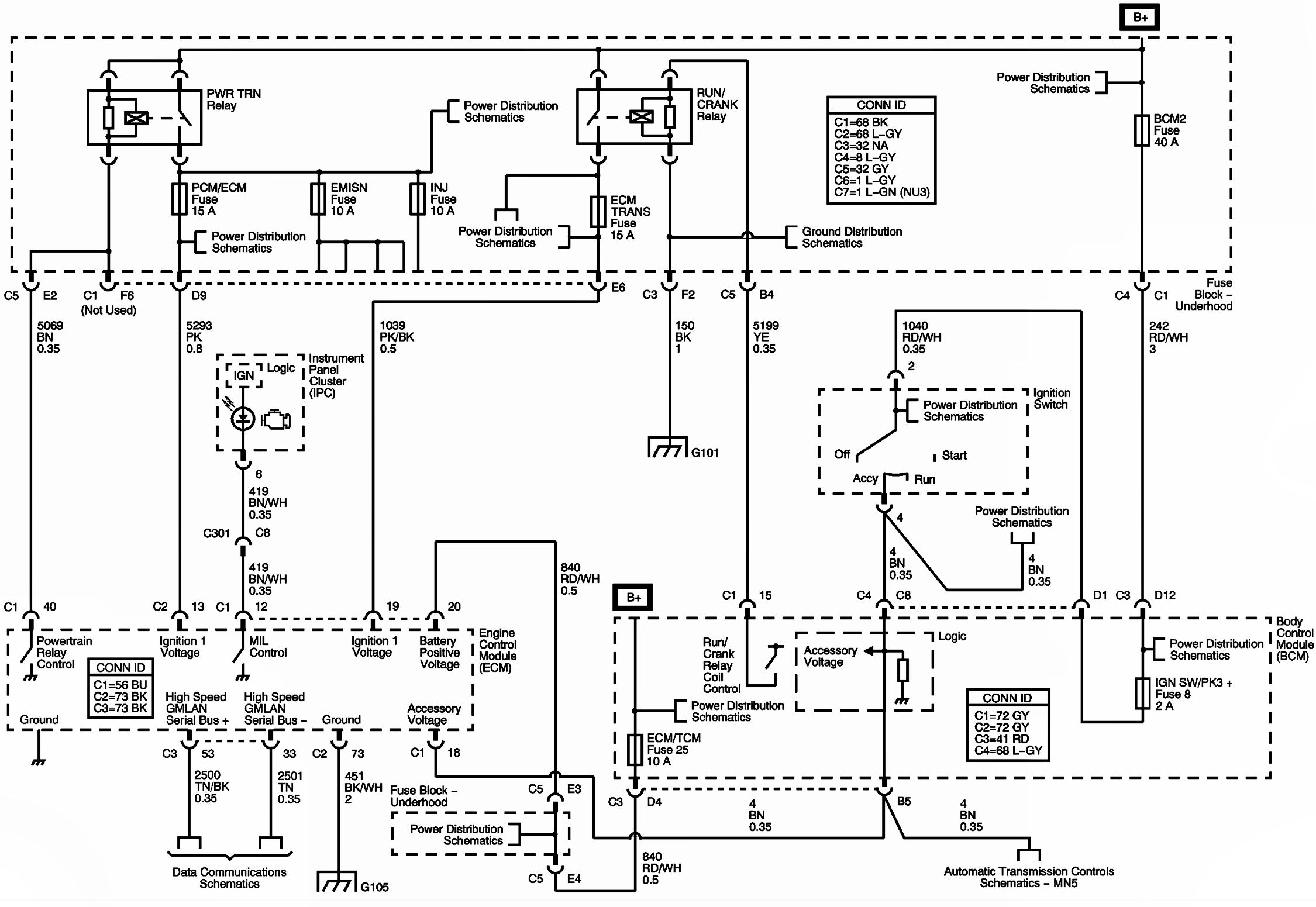 vs bcm wiring diagram 1989 bayliner capri accessory power wire from to ecm and tcm cobalt ss network