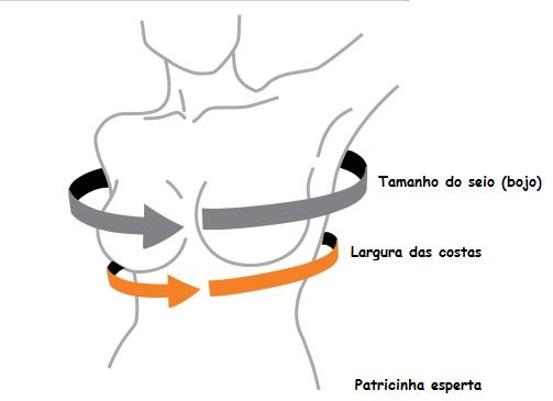 peito - Lingerie certa (parte 1)
