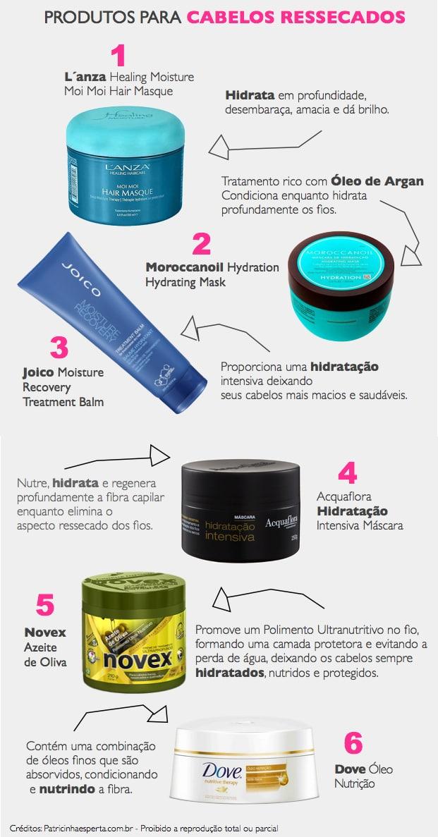 ressecado1 - Hidratação para cabelos: como fazer em casa