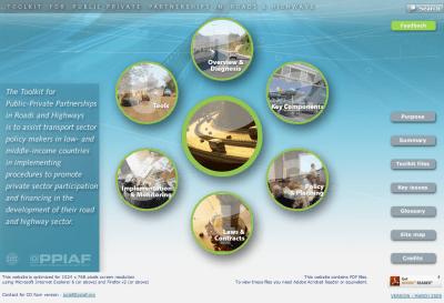 Banque Mondiale - Site HTML