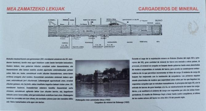 Los cargaderos de mineral de los muelles de Olabeaga y Zorrotza. Panel informativo municipal en el paseo de Olabeaga.