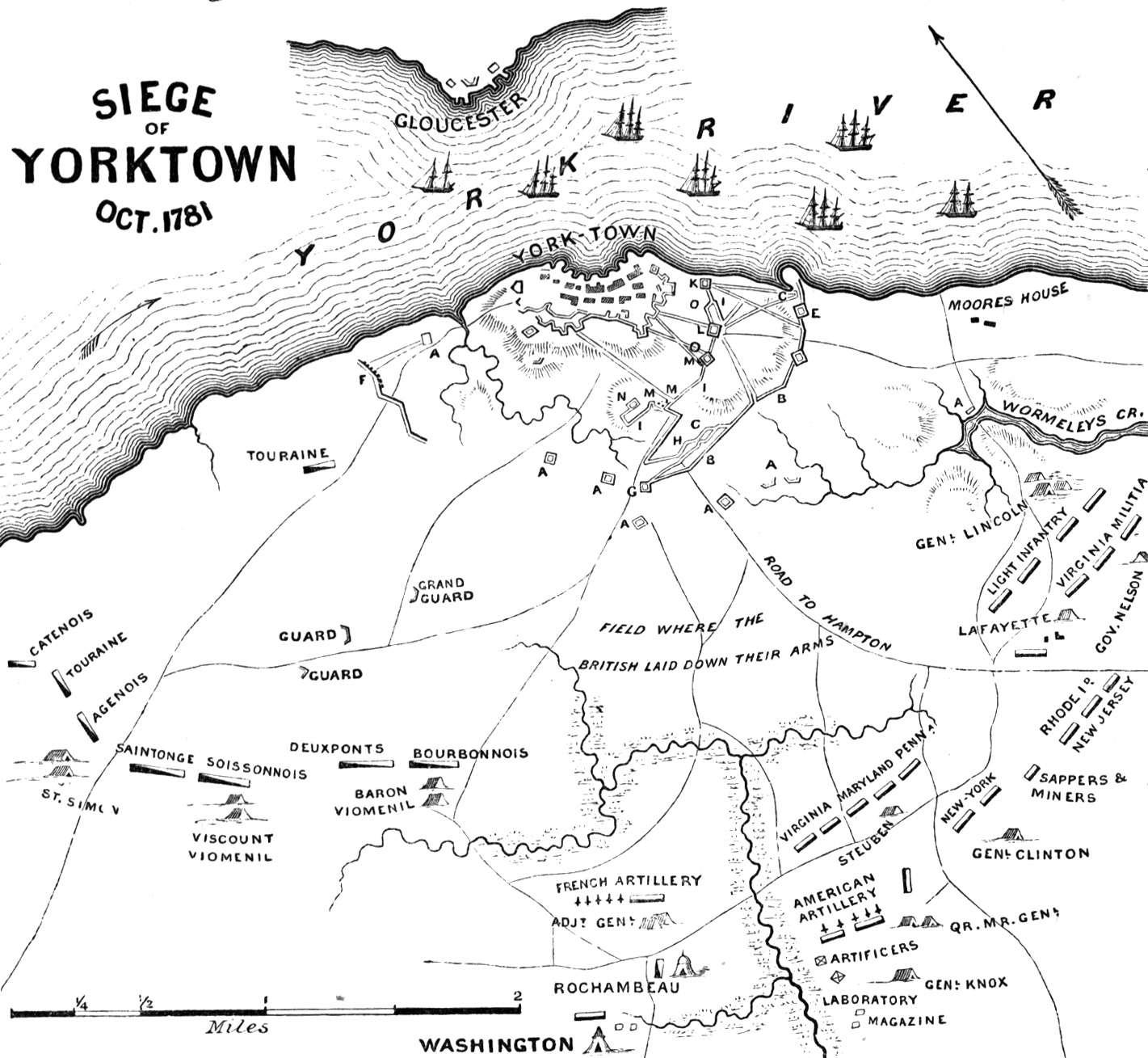 Esha Battles Of The Revolutionary War