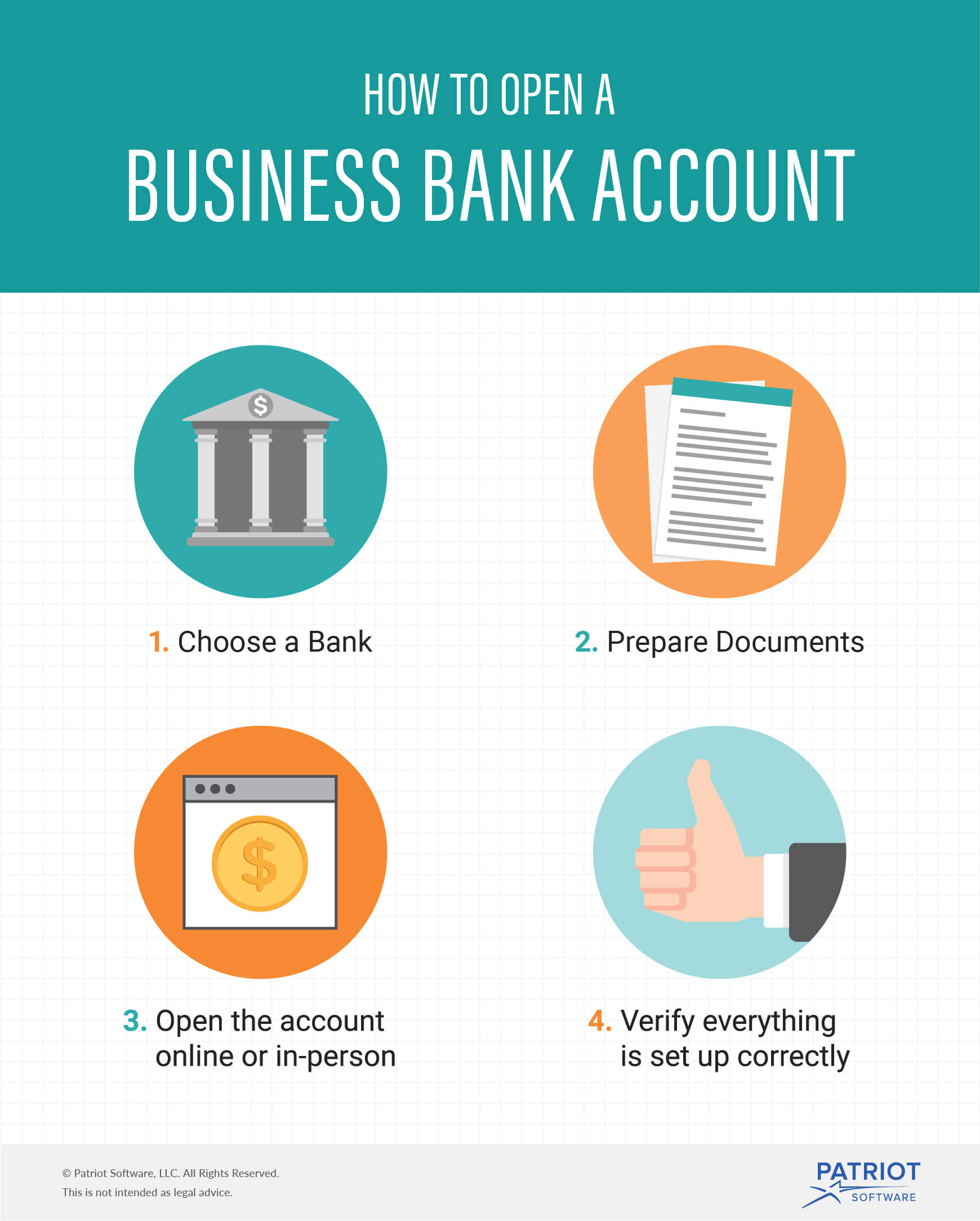 How To Open A Business Bank Account 4 Steps To Get Started