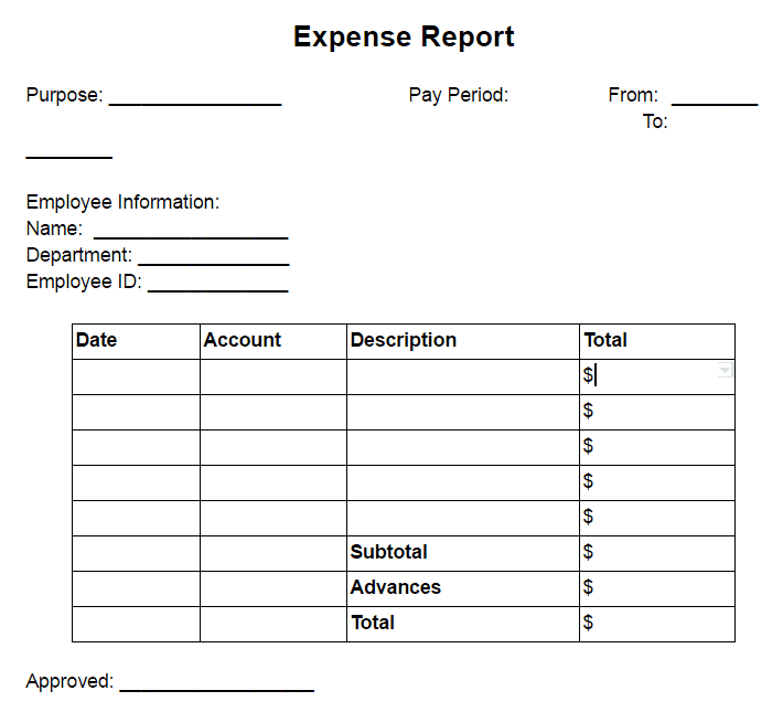 This expense report is a simple spreadsheet template for documenting the date, type, and total amount for each expense. Expense Reporting Sample And How To Create An Expense Reporting Policy