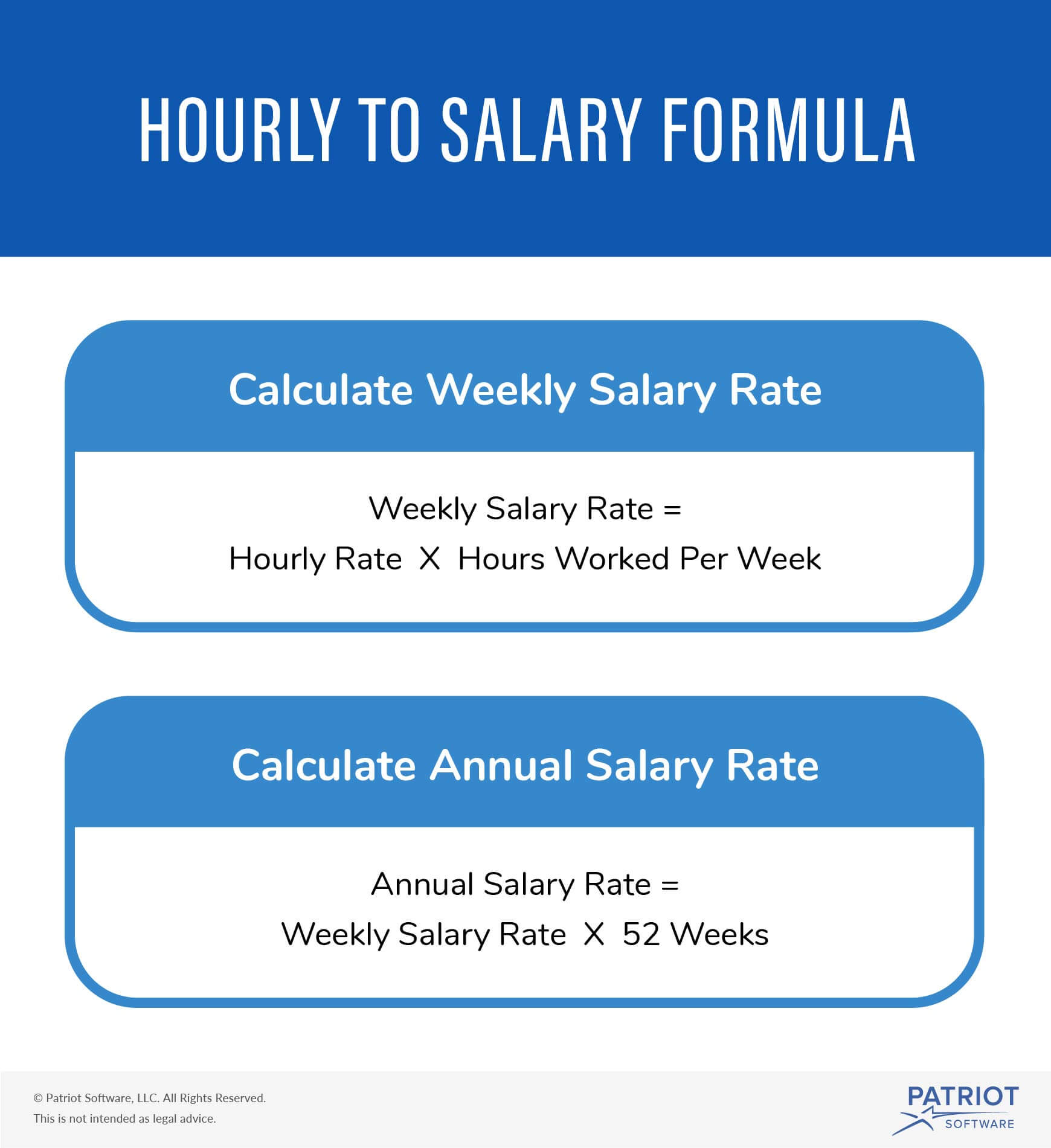Converting Employees From Hourly To Salary