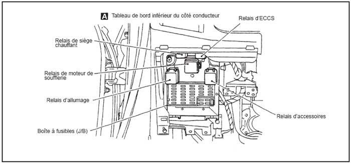 Schema des fusibles nissan