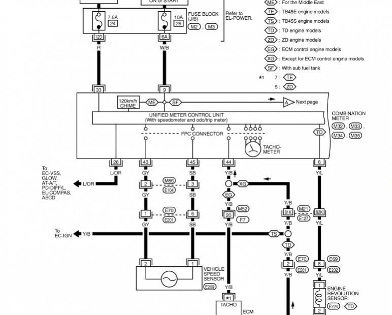 [DIAGRAM] Nissan Patrol Fuse Box Diagram FULL Version HD