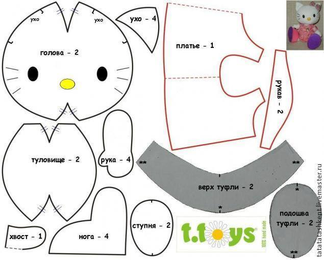 Asombroso Los Patrones De Crochet Libre De Hello Kitty Composición ...